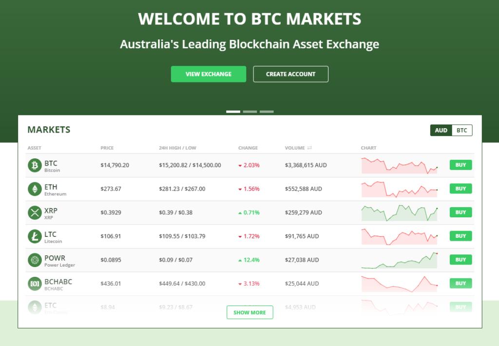 btc markets homepage