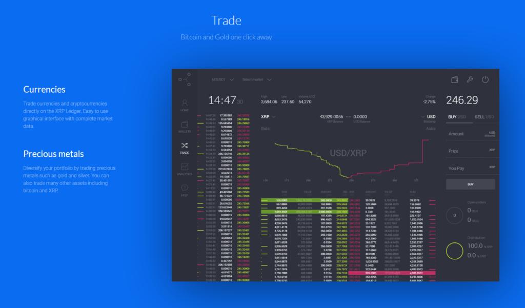 GateHub Trading
