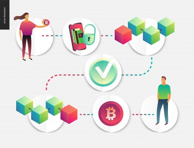 crypto coin transfer