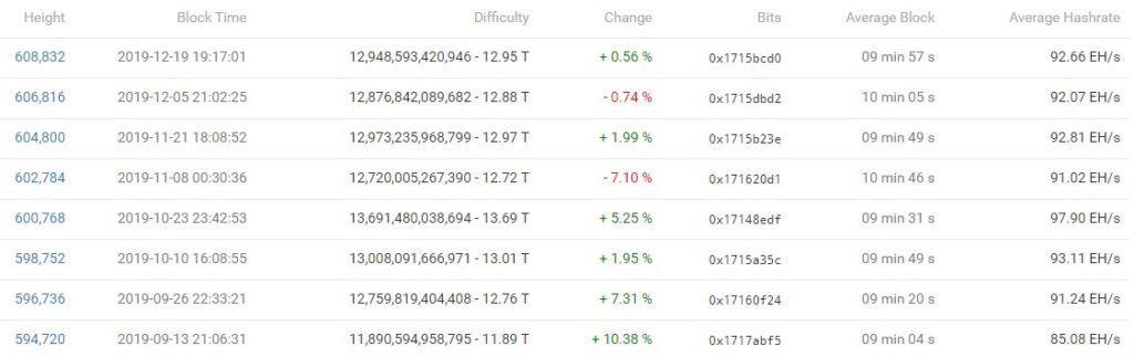 mining bitcoin blocks